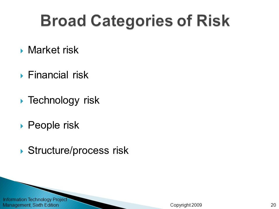 Copyright 2009  Market risk  Financial risk  Technology risk  People risk  Structure/process risk Information Technology Project Management, Sixth Edition20