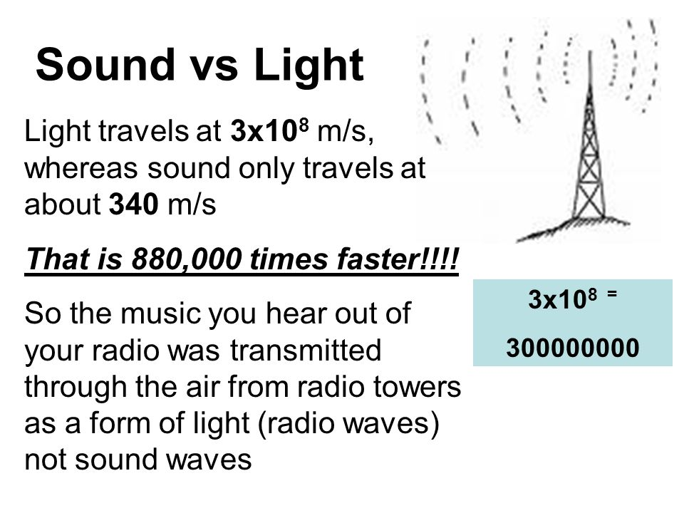 Sound vs Light Light travels at 3x10 8 m/s, whereas sound only travels at about 340 m/s That is 880,000 times faster!!!.