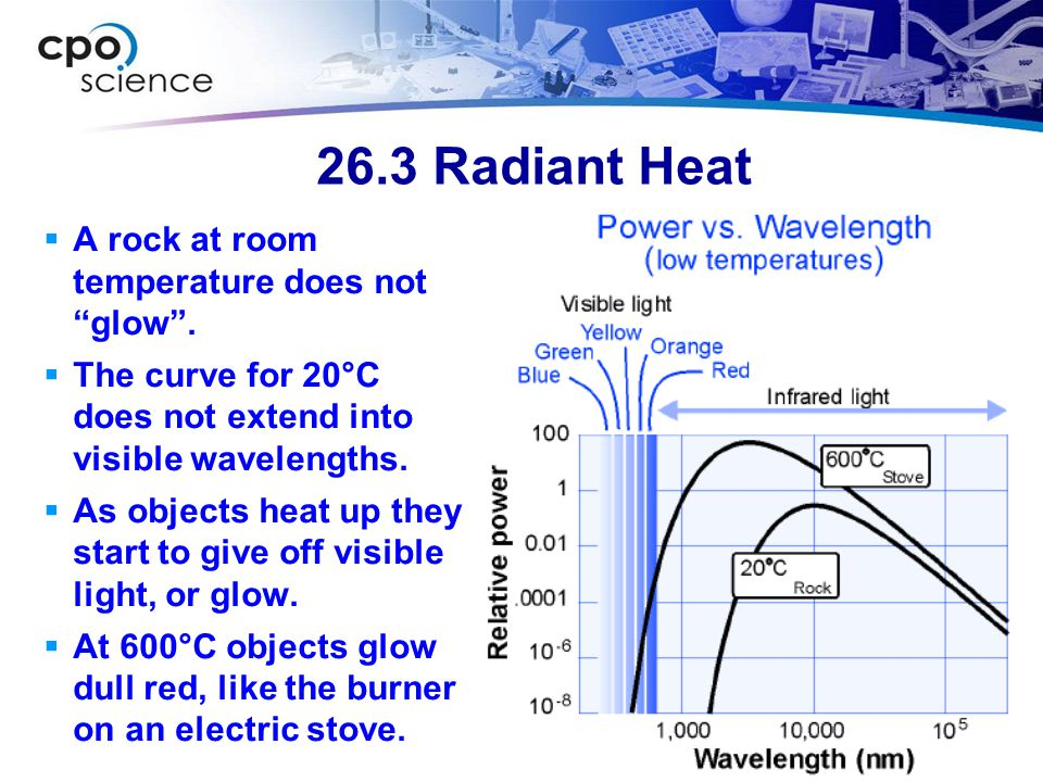 26.3 Radiant Heat  A rock at room temperature does not glow .