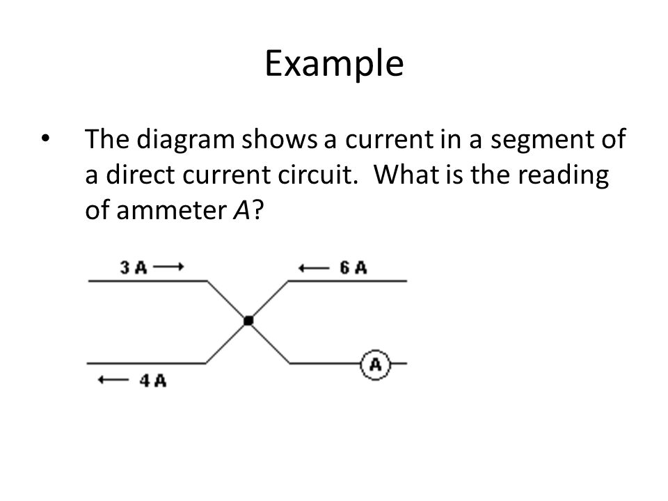 Direct Current Examples