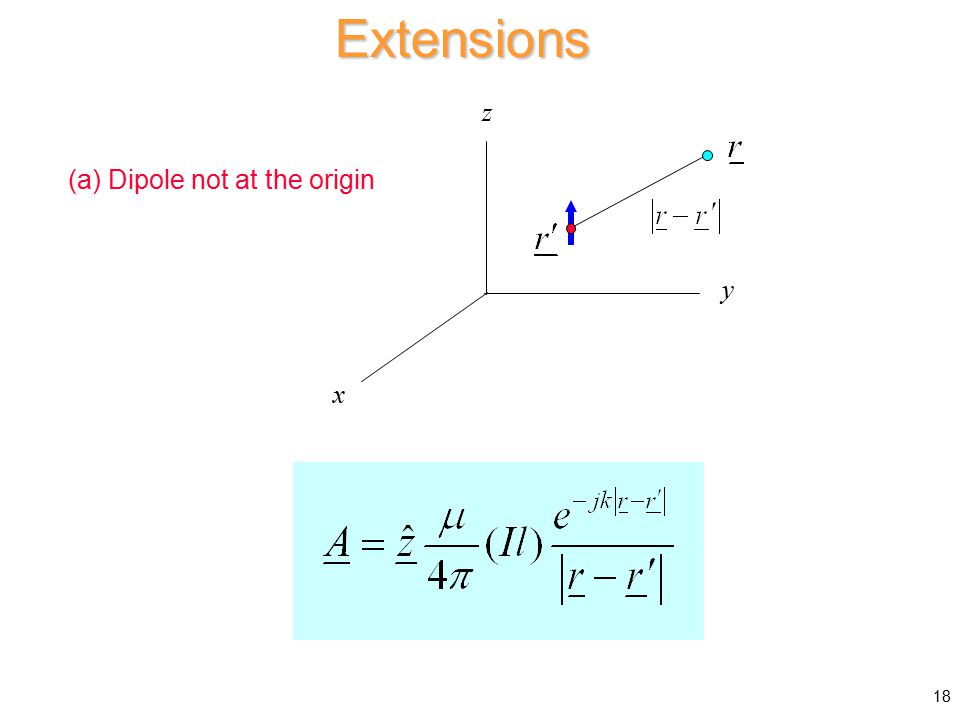Extensions (a) Dipole not at the origin y x z 18