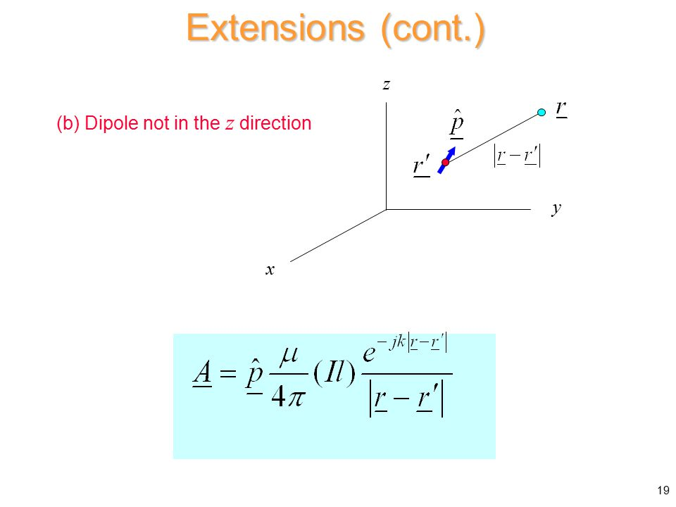Extensions (cont.) (b) Dipole not in the z direction x y z 19