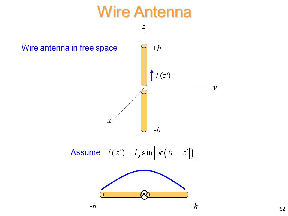 Wire Antenna Assume y +h z I (z ) x -h +h -h Wire antenna in free space 52