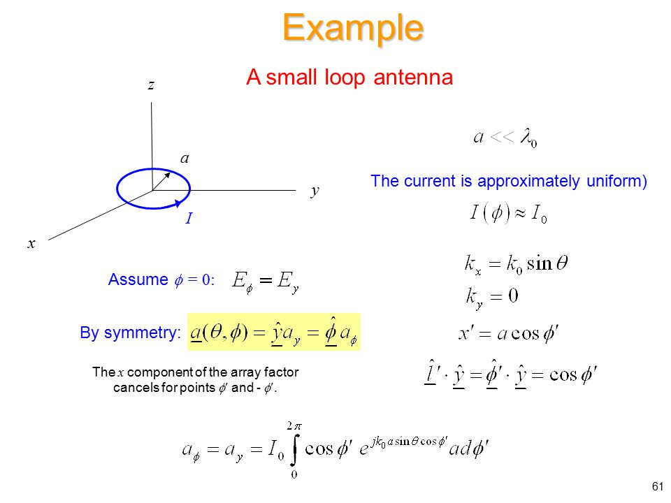 61Example A small loop antenna x y z I a The current is approximately uniform) Assume  = 0: By symmetry: The x component of the array factor cancels for points  and - .