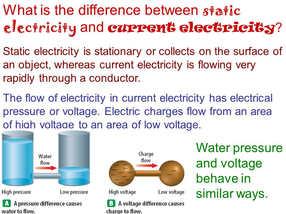 What is the difference between static electricity and current electricity .