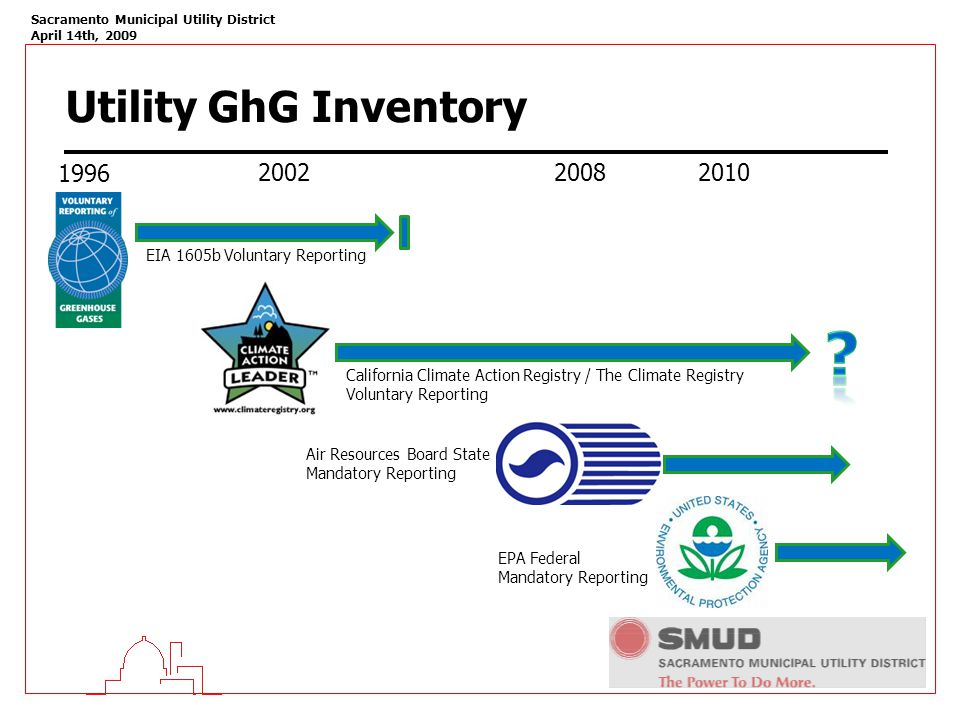 Sacramento Municipal Utility District April 14th, 2009 Utility GhG Inventory EIA 1605b Voluntary Reporting California Climate Action Registry / The Climate Registry Voluntary Reporting Air Resources Board State Mandatory Reporting EPA Federal Mandatory Reporting