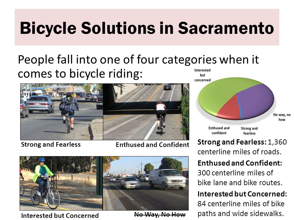 Bicycle Solutions in Sacramento People fall into one of four categories when it comes to bicycle riding: Strong and Fearless Enthused and Confident Interested but Concerned No Way, No How Strong and Fearless: 1,360 centerline miles of roads.