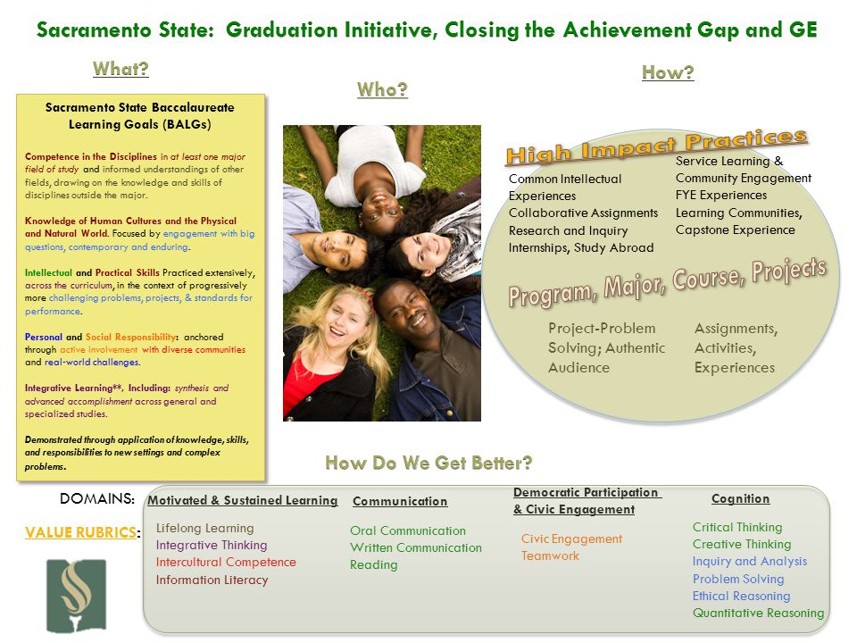 Assignments, Activities, Experiences Project-Problem Solving; Authentic Audience Sacramento State Baccalaureate Learning Goals (BALGs) Competence in the Disciplines in at least one major field of study and informed understandings of other fields, drawing on the knowledge and skills of disciplines outside the major.