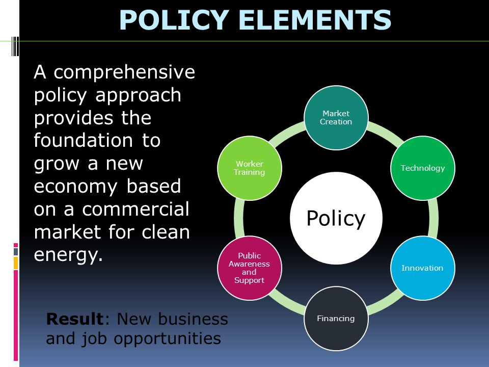 POLICY ELEMENTS Policy Market Creation TechnologyInnovationFinancing Public Awareness and Support Worker Training A comprehensive policy approach provides the foundation to grow a new economy based on a commercial market for clean energy.