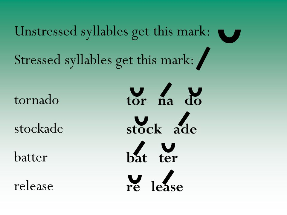 Unstressed syllables get this mark: Stressed syllables get this mark: tornado stockade batter release tor na do stock ade bat ter re lease