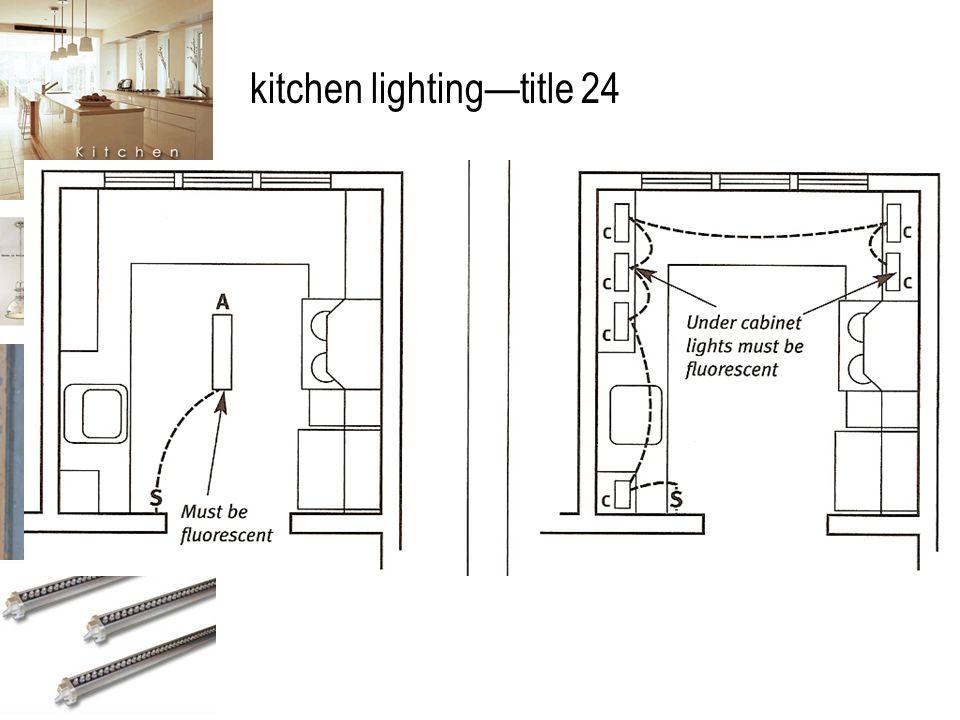 Intd 59 intro to kitchen and bath design kitchen lighting ppt 10 kitchen lightingtitle 24 workwithnaturefo