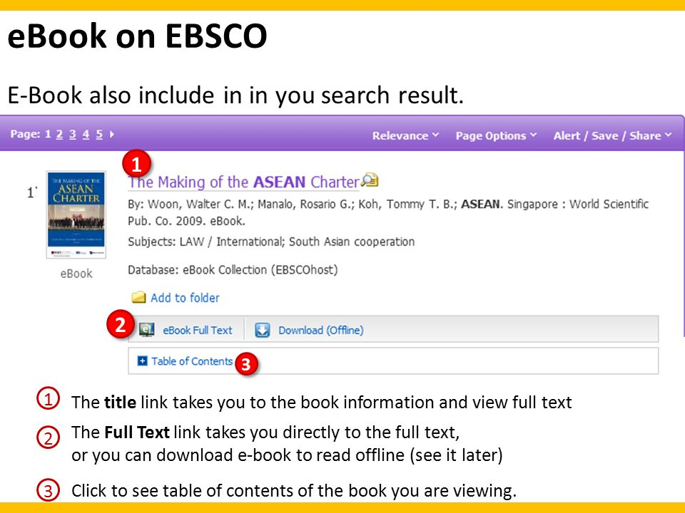eBook on EBSCO E-Book also include in in you search result.