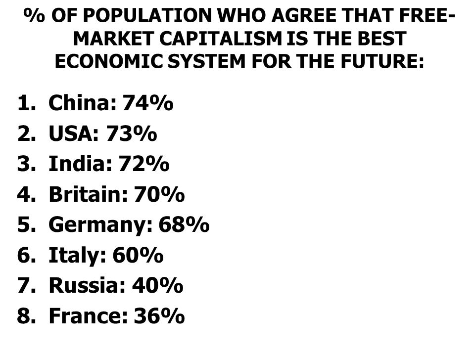 chapter global capitalism meet cap capitalism cap runs the 17 % of population who agree that market capitalism is the best economic system for the future 1 74% 2 usa 73% 3 72% 4 britain 70% 5