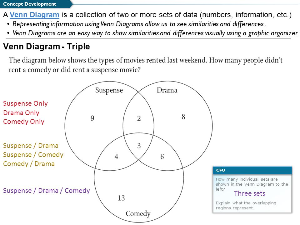 Triple Venn Diagram Problems Vatozozdevelopment