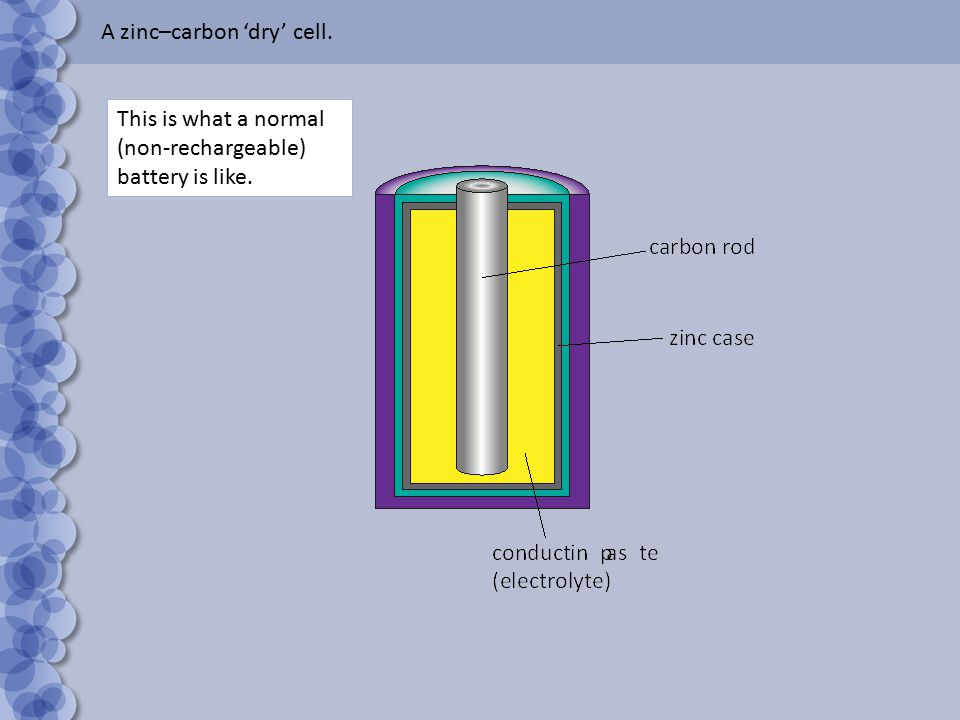 This is what a normal (non-rechargeable) battery is like. A zinc–carbon 'dry' cell.