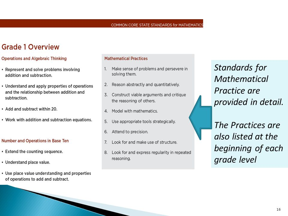 16 Standards for Mathematical Practice are provided in detail.