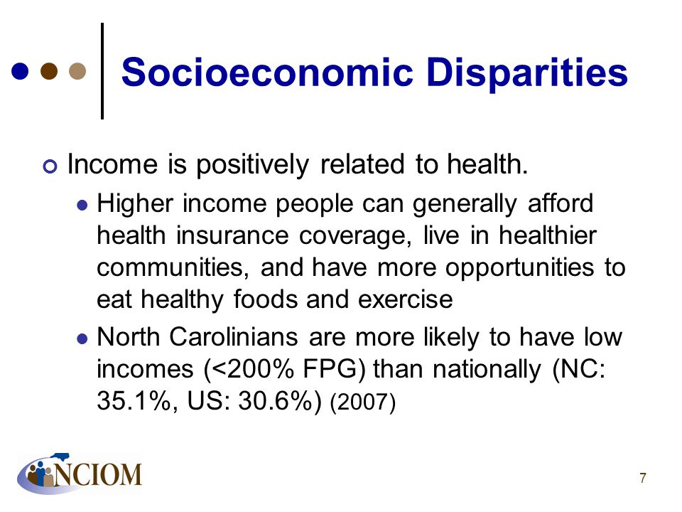 Socioeconomic Disparities Income is positively related to health.