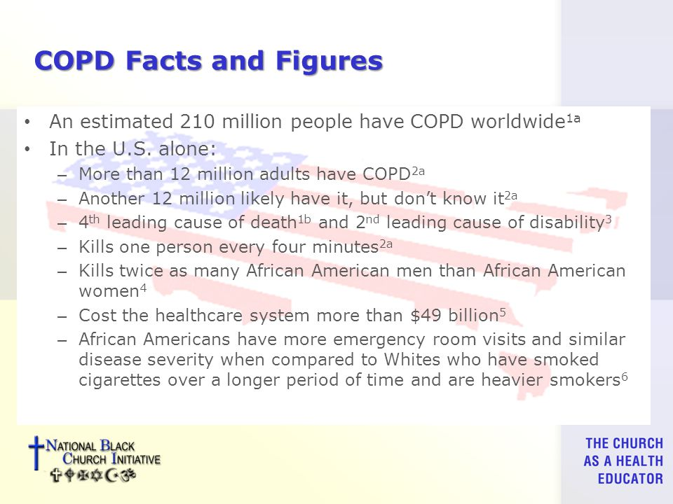COPD Facts and Figures An estimated 210 million people have COPD worldwide 1a In the U.S.