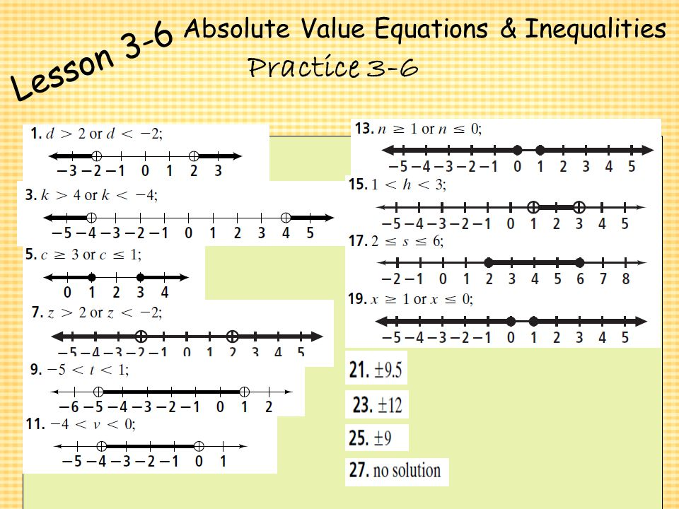 Solving Absolute Value Equations With Extraneous Solutions – Solving Absolute Value Equations and Inequalities Worksheet