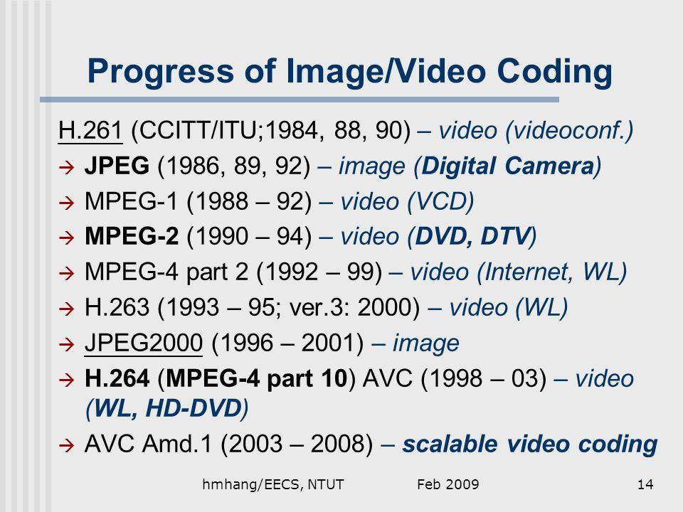 Progress of Image/Video Coding H.261 (CCITT/ITU;1984, 88, 90) – video (videoconf.)  JPEG (1986, 89, 92) – image (Digital Camera)  MPEG-1 (1988 – 92) – video (VCD)  MPEG-2 (1990 – 94) – video (DVD, DTV)  MPEG-4 part 2 (1992 – 99) – video (Internet, WL)  H.263 (1993 – 95; ver.3: 2000) – video (WL)  JPEG2000 (1996 – 2001) – image  H.264 (MPEG-4 part 10) AVC (1998 – 03) – video (WL, HD-DVD)  AVC Amd.1 (2003 – 2008) – scalable video coding Feb 200914hmhang/EECS, NTUT