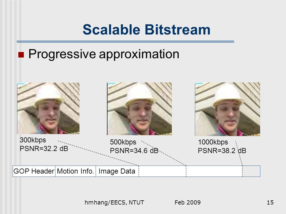 Scalable Bitstream Progressive approximation GOP HeaderMotion Info.Image Data 300kbps PSNR=32.2 dB 500kbps PSNR=34.6 dB 1000kbps PSNR=38.2 dB Feb 200915hmhang/EECS, NTUT