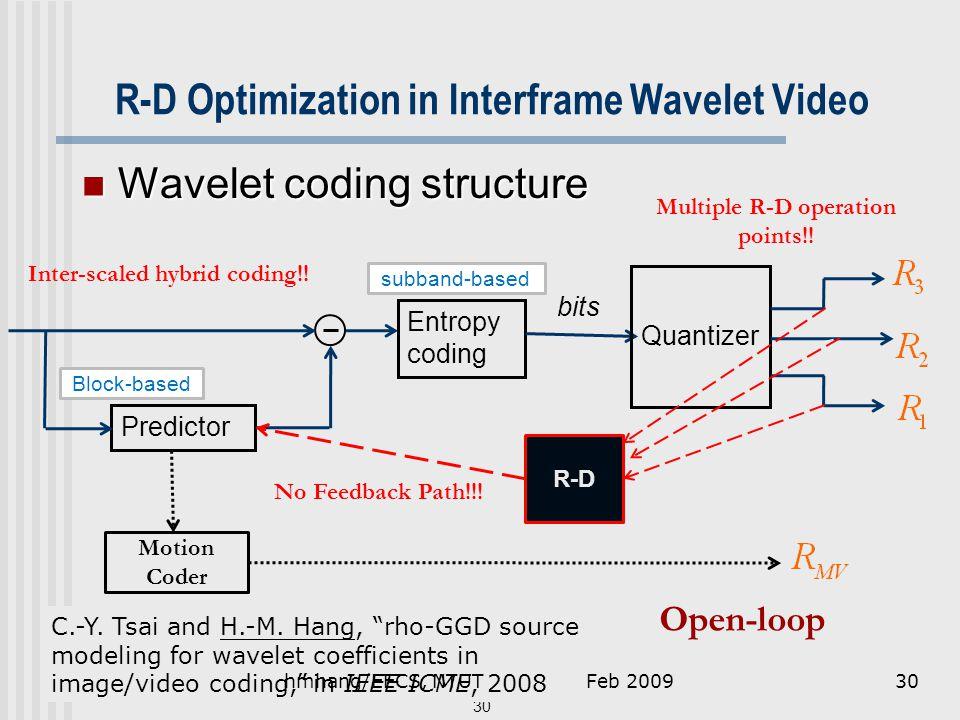 R-D Optimization in Interframe Wavelet Video Wavelet coding structure Wavelet coding structure 30 Predictor Entropy coding bits Open-loop Motion Coder Quantizer R-D No Feedback Path!!.