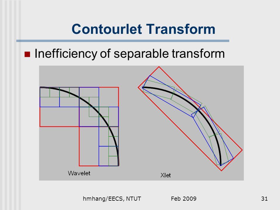 Contourlet Transform Inefficiency of separable transform Feb 200931hmhang/EECS, NTUT