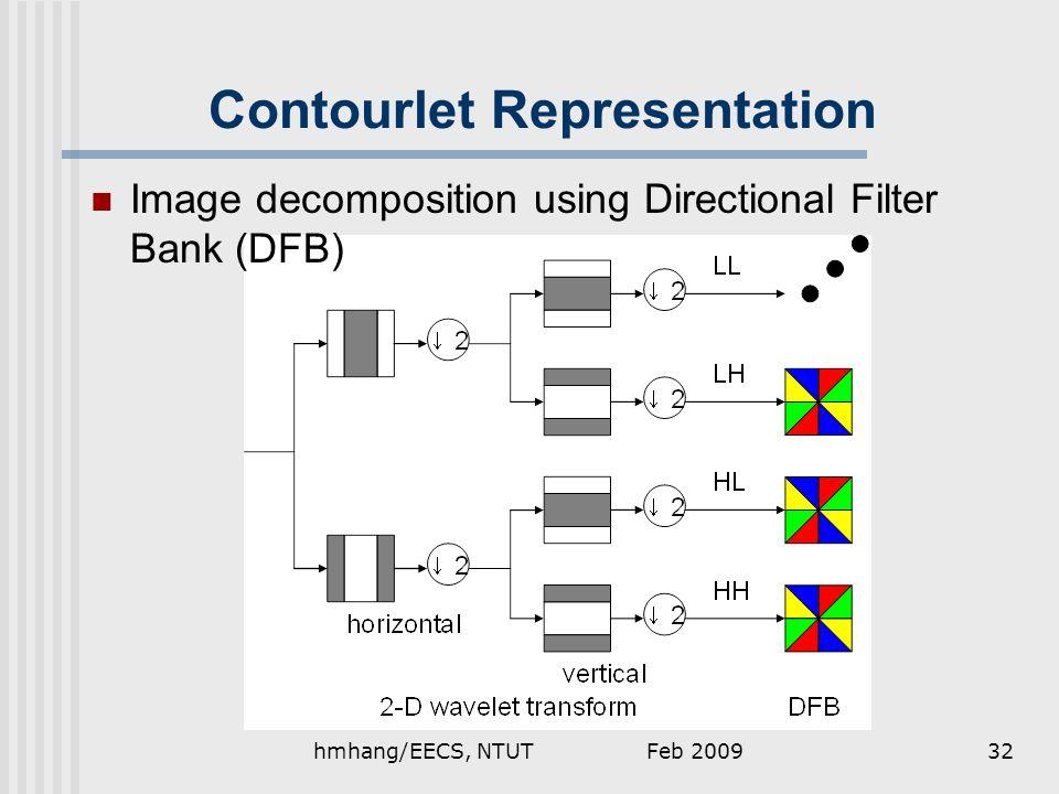 Contourlet Representation Image decomposition using Directional Filter Bank (DFB) Feb 200932hmhang/EECS, NTUT