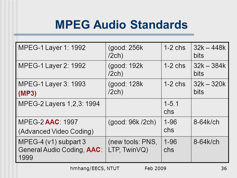 MPEG Audio Standards MPEG-1 Layer 1: 1992(good: 256k /2ch) 1-2 chs32k – 448k bits MPEG-1 Layer 2: 1992(good: 192k /2ch) 1-2 chs32k – 384k bits MPEG-1 Layer 3: 1993 (MP3) (good: 128k /2ch) 1-2 chs32k – 320k bits MPEG-2 Layers 1,2,3: 19941-5.1 chs MPEG-2 AAC: 1997 (Advanced Video Coding) (good: 96k /2ch)1-96 chs 8-64k/ch MPEG-4 (v1) subpart 3 General Audio Coding, AAC: 1999 (new tools: PNS, LTP, TwinVQ) 1-96 chs 8-64k/ch Feb 200936hmhang/EECS, NTUT