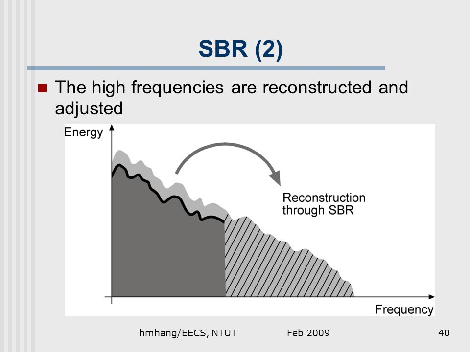 SBR (2) The high frequencies are reconstructed and adjusted Feb 200940hmhang/EECS, NTUT