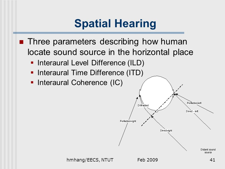 Spatial Hearing Three parameters describing how human locate sound source in the horizontal place  Interaural Level Difference (ILD)  Interaural Time Difference (ITD)  Interaural Coherence (IC) Feb 200941hmhang/EECS, NTUT