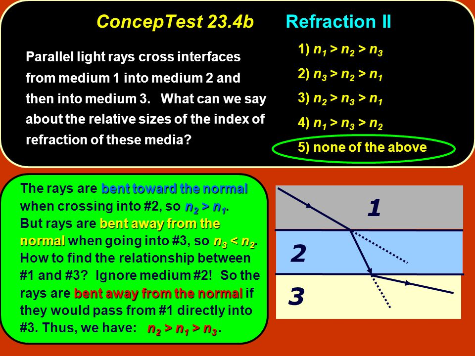 ConcepTest 23.4bRefraction II bent toward the normal n 2 > n 1 bent away from the normaln 3 n 1 > n 3 The rays are bent toward the normal when crossing into #2, so n 2 > n 1.