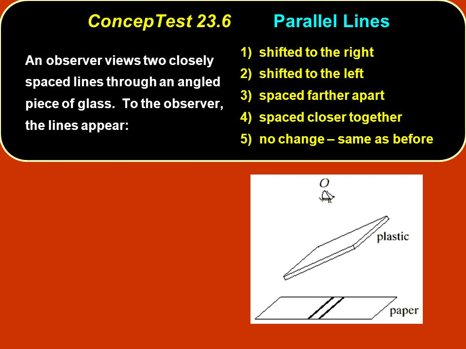 ConcepTest 23.6Parallel Lines An observer views two closely spaced lines through an angled piece of glass.