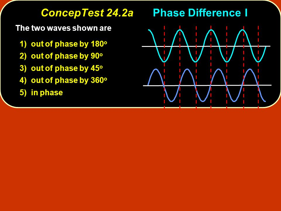 ConcepTest 24.2aPhase Difference I The two waves shown are 1) out of phase by 180 o 2) out of phase by 90 o 3) out of phase by 45 o 4) out of phase by 360 o 5) in phase