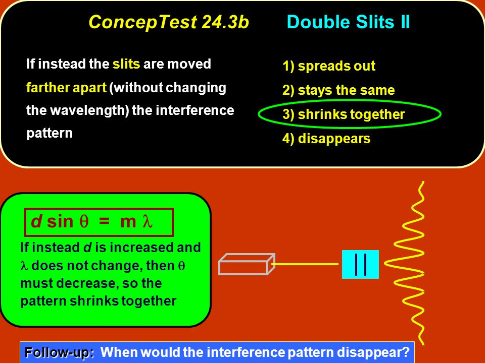 If instead d is increased and does not change, then  must decrease, so the pattern shrinks together ConcepTest 24.3b Double Slits II 1) spreads out 2) stays the same 3) shrinks together 4) disappears d sin  = m  If instead the slits are moved farther apart (without changing the wavelength) the interference pattern Follow-up: Follow-up: When would the interference pattern disappear