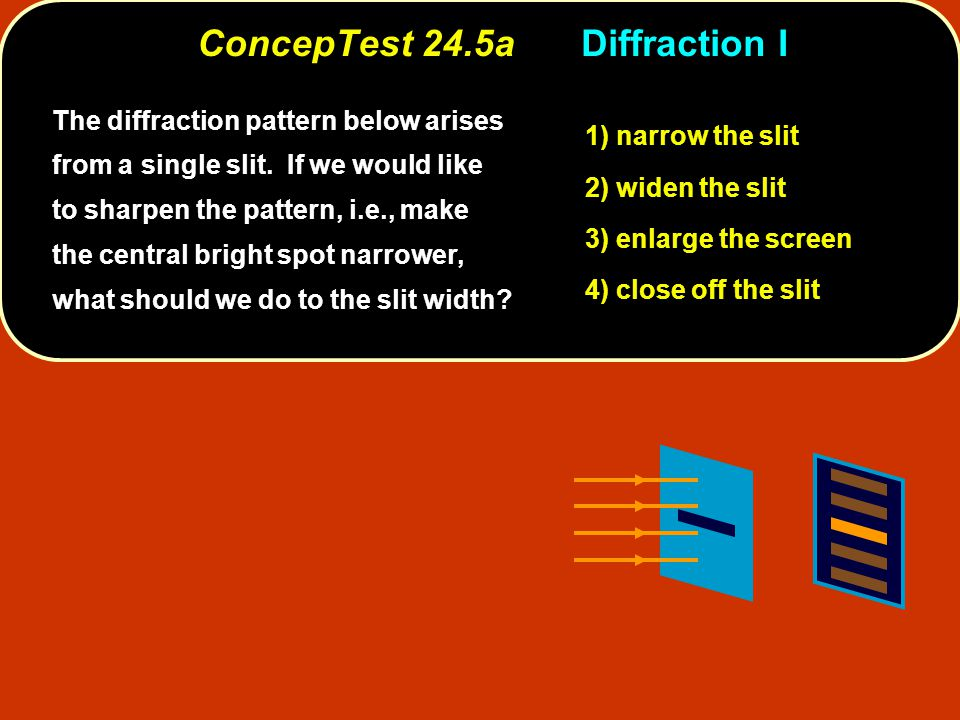 ConcepTest 24.5aDiffraction I The diffraction pattern below arises from a single slit.