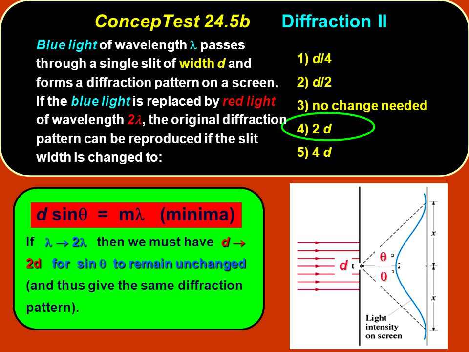 ConcepTest 24.5bDiffraction II d    d sin  = m (minima)  2 d  2dfor sin  to remain unchanged If  2 then we must have d  2d for sin  to remain unchanged (and thus give the same diffraction pattern).