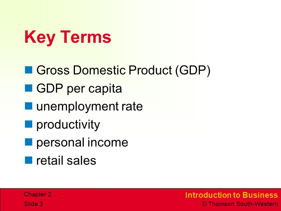 Introduction to Business © Thomson South-Western Chapter 2 Slide 3 Key Terms Gross Domestic Product (GDP) GDP per capita unemployment rate productivity personal income retail sales