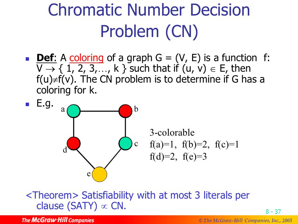 © The McGraw-Hill Companies, Inc., Chromatic Number Decision Problem (CN) Def: A coloring of a graph G = (V, E) is a functionf: V  { 1, 2, 3, …, k } such that if (u, v)  E, then f(u)  f(v).