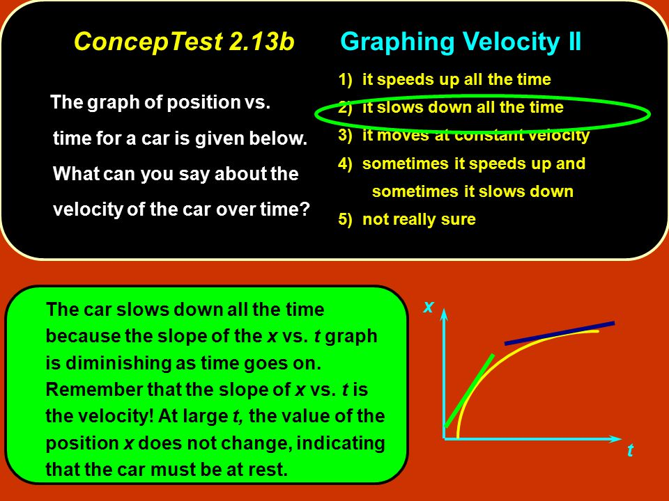 1) it speeds up all the time 2) it slows down all the time 3) it moves at constant velocity 4) sometimes it speeds up and sometimes it slows down 5) not really sure t x The graph of position vs.