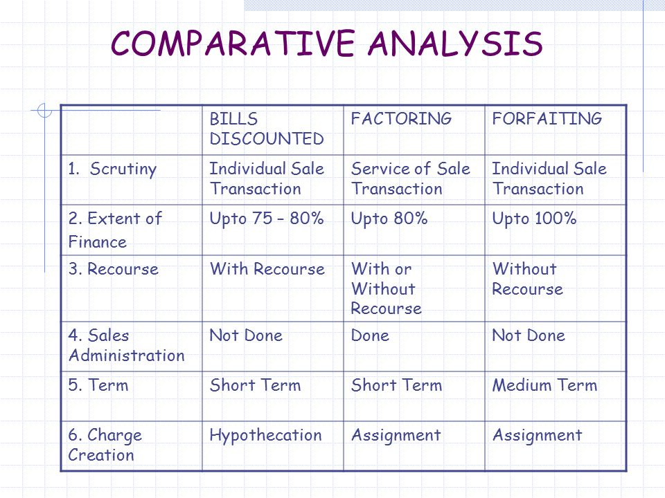 COMPARATIVE ANALYSIS BILLS DISCOUNTED FACTORINGFORFAITING 1.