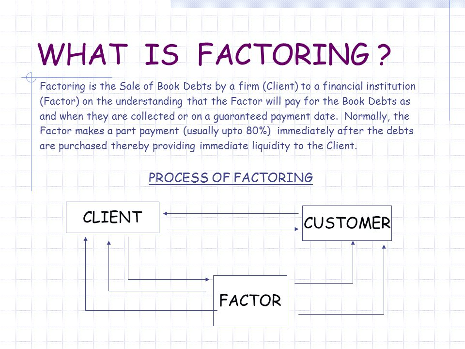 WHAT IS FACTORING .