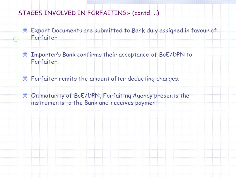 STAGES INVOLVED IN FORFAITING:- (contd…..)  Export Documents are submitted to Bank duly assigned in favour of Forfaiter  Importer's Bank confirms their acceptance of BoE/DPN to Forfaiter.