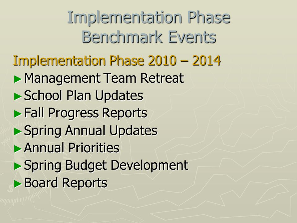 Implementation Phase Benchmark Events Implementation Phase 2010 – 2014 ► Management Team Retreat ► School Plan Updates ► Fall Progress Reports ► Spring Annual Updates ► Annual Priorities ► Spring Budget Development ► Board Reports
