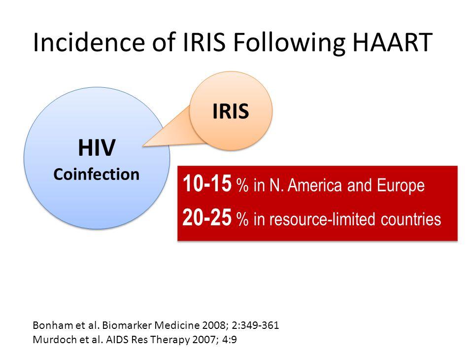 Iris and hiv