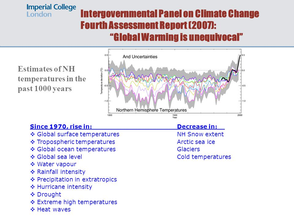 Since 1970, rise in:Decrease in:  Global surface temperatures NH Snow extent  Tropospheric temperatures Arctic sea ice  Global ocean temperaturesGlaciers  Global sea levelCold temperatures  Water vapour  Rainfall intensity  Precipitation in extratropics  Hurricane intensity  Drought  Extreme high temperatures  Heat waves Intergovernmental Panel on Climate Change Fourth Assessment Report (2007): Global Warming is unequivocal Estimates of NH temperatures in the past 1000 years