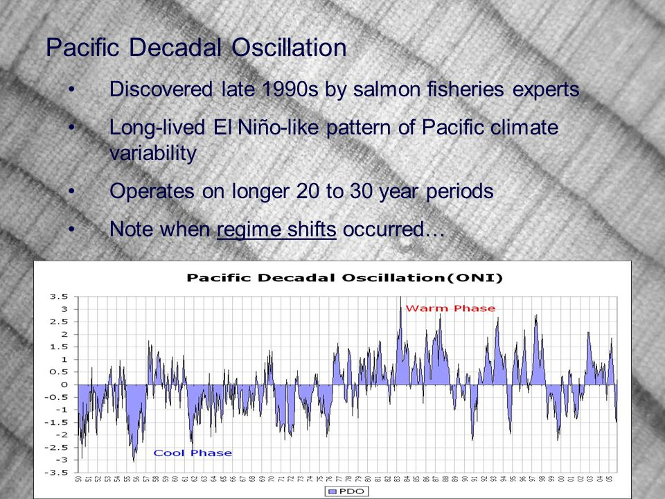 Pacific Decadal Oscillation Discovered late 1990s by salmon fisheries experts Long-lived El Niño-like pattern of Pacific climate variability Operates on longer 20 to 30 year periods Note when regime shifts occurred…