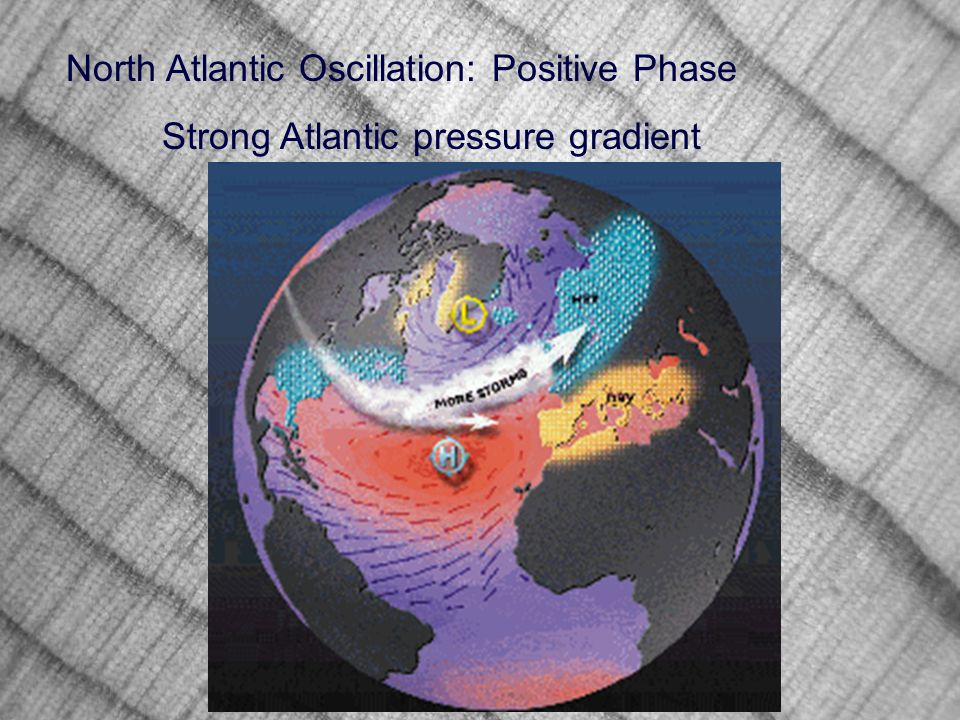 North Atlantic Oscillation: Positive Phase Strong Atlantic pressure gradient