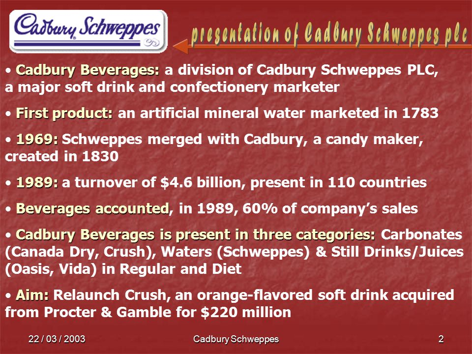 22 / 03 / 2003Cadbury Schweppes2 Cadbury Beverages: Cadbury Beverages: a division of Cadbury Schweppes PLC, a major soft drink and confectionery marketer First product: First product: an artificial mineral water marketed in : 1969: Schweppes merged with Cadbury, a candy maker, created in : 1989: a turnover of $4.6 billion, present in 110 countries Beverages accounted Beverages accounted, in 1989, 60% of company's sales Cadbury Beverages is present in three categories: Cadbury Beverages is present in three categories: Carbonates (Canada Dry, Crush), Waters (Schweppes) & Still Drinks/Juices (Oasis, Vida) in Regular and Diet Aim: Aim: Relaunch Crush, an orange-flavored soft drink acquired from Procter & Gamble for $220 million