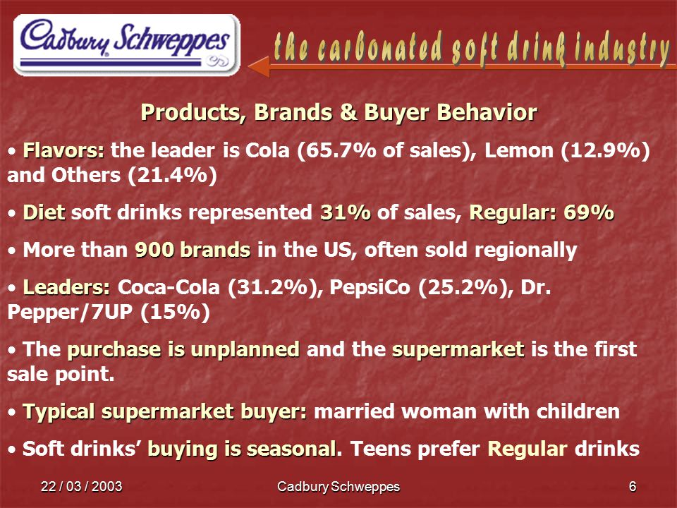 22 / 03 / 2003Cadbury Schweppes6 Products, Brands & Buyer Behavior Flavors: Flavors: the leader is Cola (65.7% of sales), Lemon (12.9%) and Others (21.4%) Diet31%Regular: 69% Diet soft drinks represented 31% of sales, Regular: 69% 900 brands More than 900 brands in the US, often sold regionally Leaders: Leaders: Coca-Cola (31.2%), PepsiCo (25.2%), Dr.